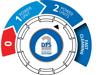 Obrázok z Vysokotlakový čistič DTS 4.0 Twin Flow Annovi Reverberi